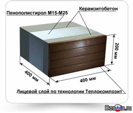 Линии для производства теплоблоков