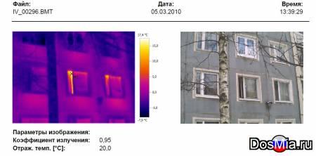 Энергетическое обследование здания (энергоаудит)