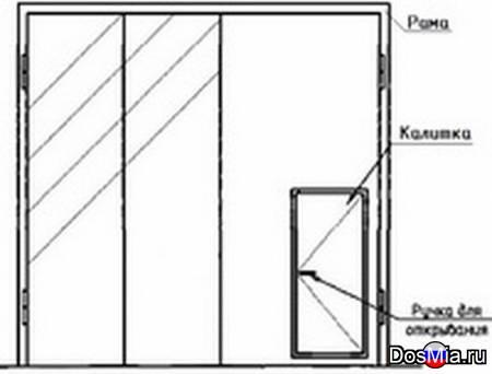 Ворота складчатые ВРС 42-42-УХЛ1, серия 1.435.2-28.