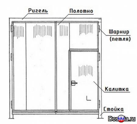 Ворота сэндвич ВР 30х30-УХЛ1, серия 1.435.2-28.